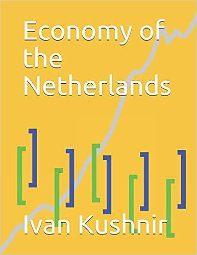 Economy of the Netherlands