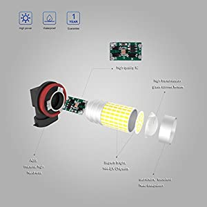 LED Fog Light Bulbs 1400 Lumens super Bright H11 H8 h16 H9 LED Bulbs with Projector for DRL or Fog Lights YITAMOTOR brighter output 144 Chipsets