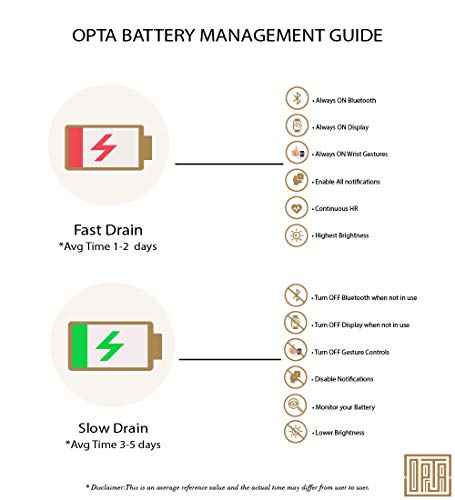 OPTA SB-197 Freia Bluetooth Fitness Watch All-in-One Activity Tracker Blood Pressure | Heart Rate Monitor | with IP68 Grade
