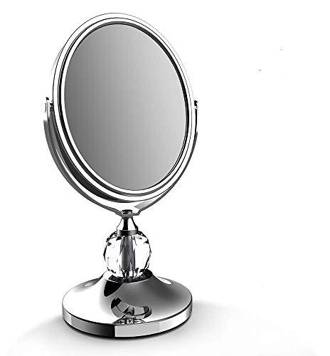 Portable Makeup Mirror - 3.7