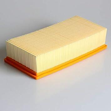 Recambio de filtro para aspiradora Karcher NT65 / 2NT72 / 2NT75 / 2: Amazon.es: Bricolaje y herramientas