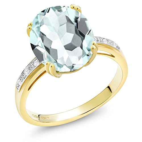 (Gem Stone King 10K Yellow Gold Sky Blue Simulated Aquamarine and White Diamond Women's Ring (3.97 Ct Oval Available in size 5, 6, 7, 8, 9))