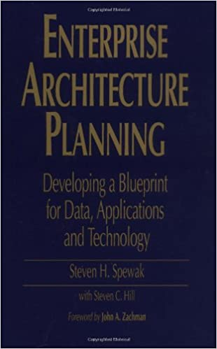 Enterprise architecture planning developing a blueprint for data enterprise architecture planning developing a blueprint for data applications and technology 2nd edition malvernweather