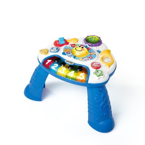 (Discovering Music Activity Table)
