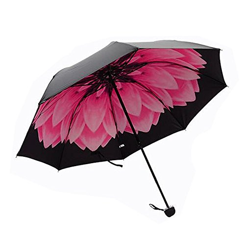 LOHOME%C2%AE Ultralight Umbrella Protection Contrast product image