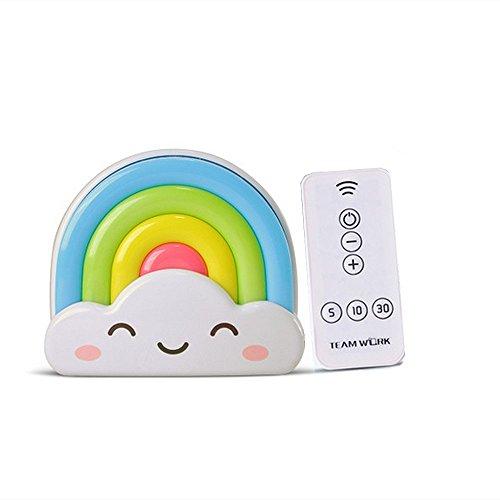 XIAOKOA Rainbow Remote Bright Degree
