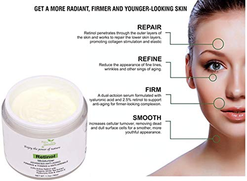 41tKyfhyuAL - Retinol Moisturizer for Face and Eye Area - Wrinkle Cream for Women - Retinol Night Cream with Retinol, Hyaluronic Acid, Shea butter and Vitamin E - 1.7oz / 50m