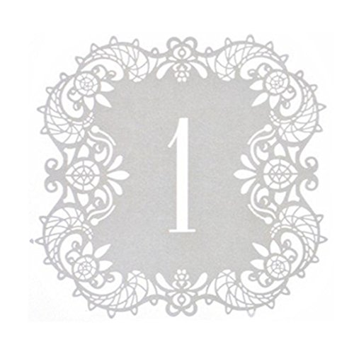KingWo 10 Pcs 1-10 Tables Numbers For Wedding Seat Cards Birthday Party Decoration Gifts -