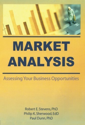 Market Analysis: Assessing Your Business Opportunities