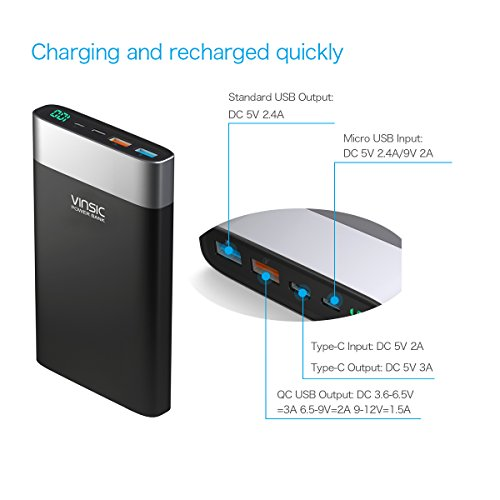 potential Bank Vinsic 20000mAh very slim External Battery along with short Charger Pack double USB moveable Charger Backup Type C wise USB Outputs for All Smartphones iPhone iPad iPod Samsung methods Android wise phone Tablet PCs Wall Chargers