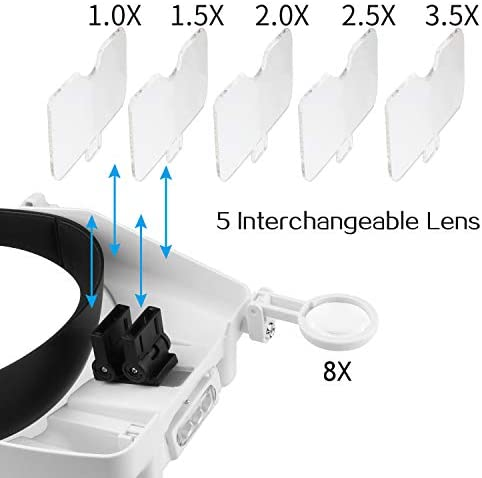 Headband Lighted Magnifying Glass with Led Head Mount Magnifier Glasses Visor Handsfree Headset Magnifier Loupe for Close Work Crafts,Reading,Repair,Jewelry Sewing 1.0X to 14.0X