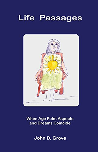 Life Passages: When Age Point Aspects and Dreams Coincide