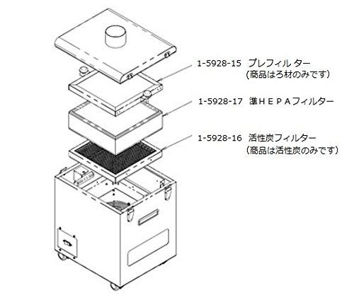 アズワン1-5928-17吸煙脱臭装置交換用準HEPAフィルター B07BD2WRPB