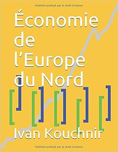 Économie de l'Europe du Nord
