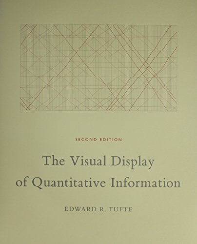 Pdf Science The Visual Display of Quantitative Information