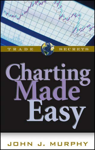 - Charting Made Easy