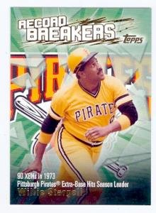 (Willie Stargell baseball card (Pittsburgh Pirates) 2003 Topps #RB-WS)