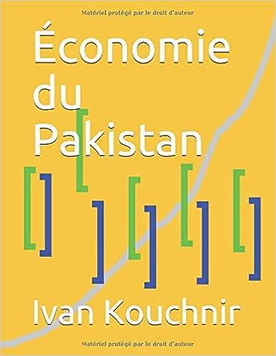 Économie du Pakistan
