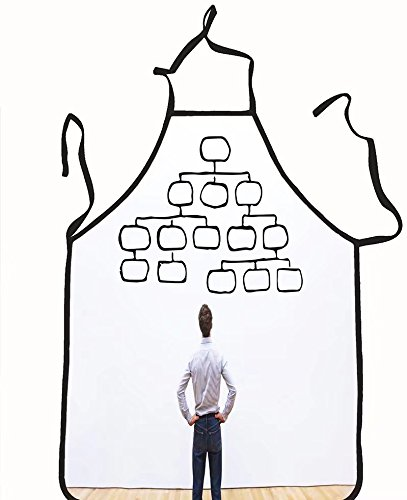 chanrancase tailored apron mindmap concept business man looking at the s Children, unisex kitchen apron, adjustable neck for barbecue 17.7x26.6+10.2(neck) - Men Women For Looking Manila