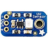 Analog UV Light Sensor Breakout - GUVA-S12SD
