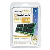 Centon Electronics 4 DDR3 1333 (PC3 10600) Memory R1333SO4096