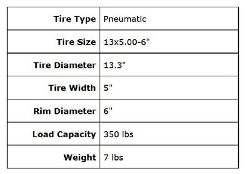 Marathon 13x5.00-6'' Pneumatic (Air Filled) Tire on Wheel, 3'' Hub, 3/4 Bushings by Marathon Industries (Image #5)
