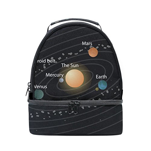 LORVIES Educational Solar System Lunch Bag Dual Deck Insulated Lunch Cooler Tote Bag Adjustable Strap Handle for Women Men Teens Boys Girls by LORVIES