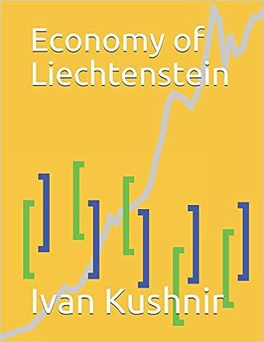 Economy of Liechtenstein