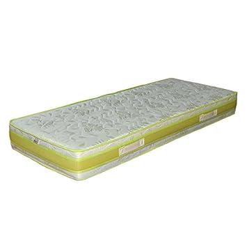 Colchón Poliuretano Expandido Poliuretano 160 x 190 espuma H20, ortopédico, antiácaros y antibacterias + 2 cojines 1Oo% Memory: Amazon.es: Bricolaje y ...