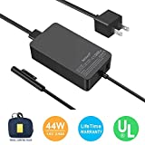 Surface Pro Charger 【 UL Certified Updated Version】 AC Adapter 44W 15V 2.58A Surface Power Supply Adapter for Microsoft New Surface Pro 5 Pro 4 Pro 3 i5 i7 2017 Tablet Model 1625 with 5V 1A USB Charging Port