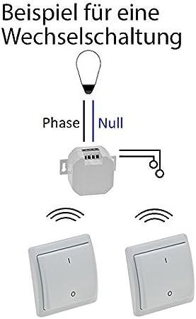 100/m maximum voyant de fonctionnement LED diff/érents composants facile /à configurer SmartHome /«/Pilota Casa//» Interrupteur radio 433,92/MHz