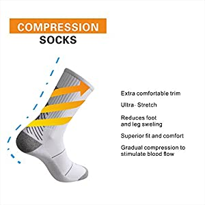 ADLU Sport Socks for Men&Women,Cushioned Compression Athletic Crew Socks for Basketball,Cycling,Running,Athletic Sports–Boost Performance,Blood Circulation&Sports Recovery-2pairs