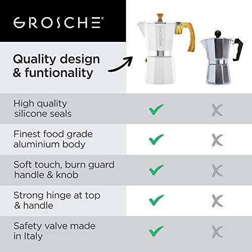 GROSCHE Milano Moka Stovetop Espresso Coffee Maker (6 Cup/9.3 oz, White) by GROSCHE (Image #3)