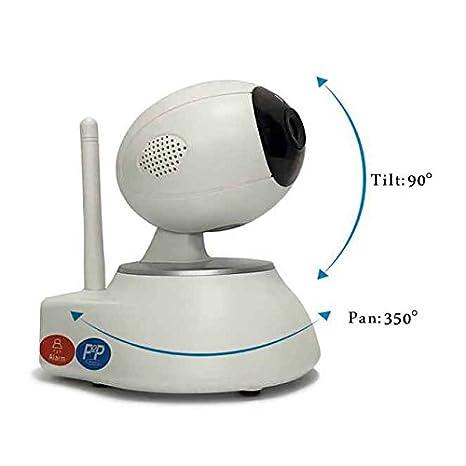 Cámara IP alarma detección movimiento función P2P ...