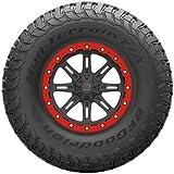 Utv Tires Review and Comparison