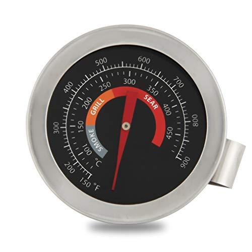 2 BBQ Grill Temperature