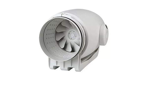 S&P 5211006300 TD-500/150-160 SILENT ECOWATT Ventiladores ...