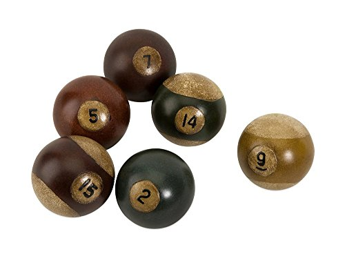 Learn More About IMAX 70280-6 Antique Pool Balls, Set of 6