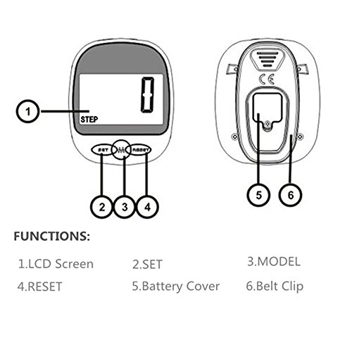 Zooron Unisex Multi Function Pocket Pedometer Step Digital Counter