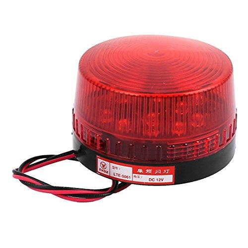 Industrial Led Emergency Lights