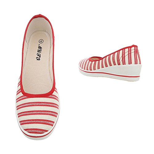 Ital-Design Women's Loafer Flats Wedge Heel Slippers Red White Zy1705 oEB6eaV2Xi