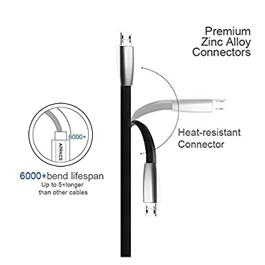 amazon appacs micro usb cable ultra durable luxury syle zinc USB Cable Wiring Diagram amazon appacs micro usb cable ultra durable luxury syle zinc alloy connector flat tpe copper wire data sync charging for android usb cable for samsung