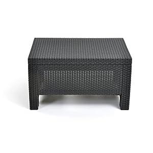 41tdn8LK2fL._SS300_ Wicker Coffee Tables & Rattan Coffee Tables