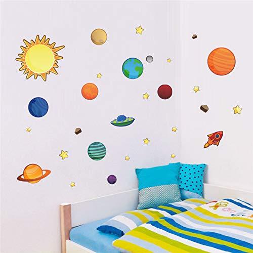 Sistema solar Pegatinas de pared Calcomanías para ...