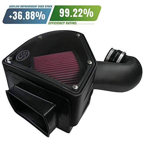 (S&B Filters 75-5090 Cold Air Intake for 1994-2002 Dodge Ram Cummins 5.9L (Cotton Cleanable)