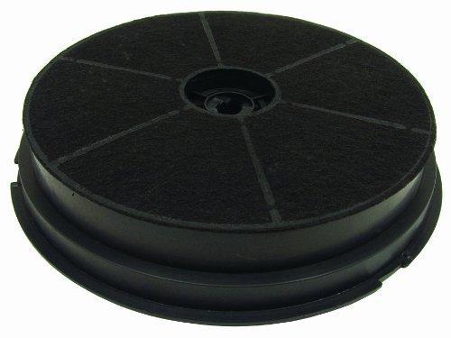 First4Spares FLT9095 Charcoal Filter For Belling Cooker Hoods
