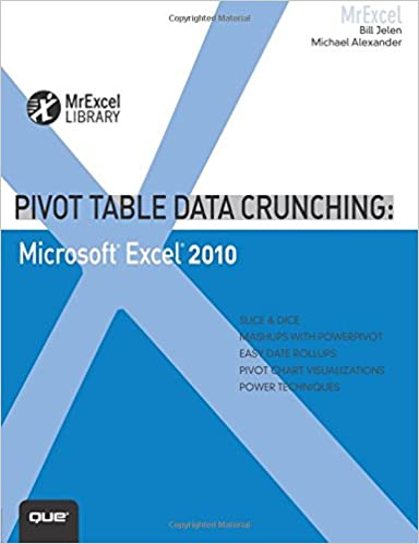 pivot table data crunching microsoft excel 2010 mrexcel library