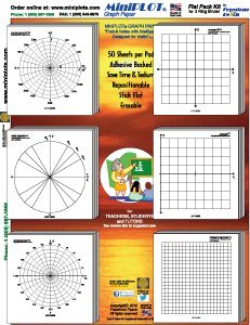 MiniPLOT Graph Paper Kit: Polar & XY coordinate grid designs for TRIGONOMETRY printed on 3x3 Sticky Note pads. 50 adhesive backed sheets per pad. Pads mounted on 8.5x11 cardstock.