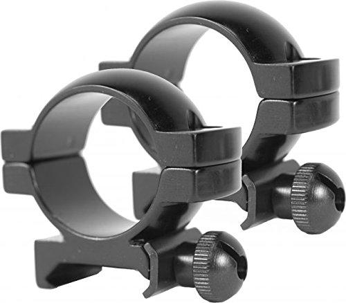 Aluminum Gloss Ring (Redfield  Medium Aluminum Rings, Black)