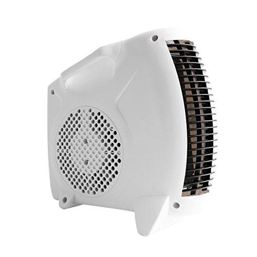 Mini Calentador Eléctrico Cuarto de Baño Ventilador de Aire Caliente Ventilador Hogar Calentador Termostato Ajustable 800 W para Uso Doméstico: Amazon.es: ...